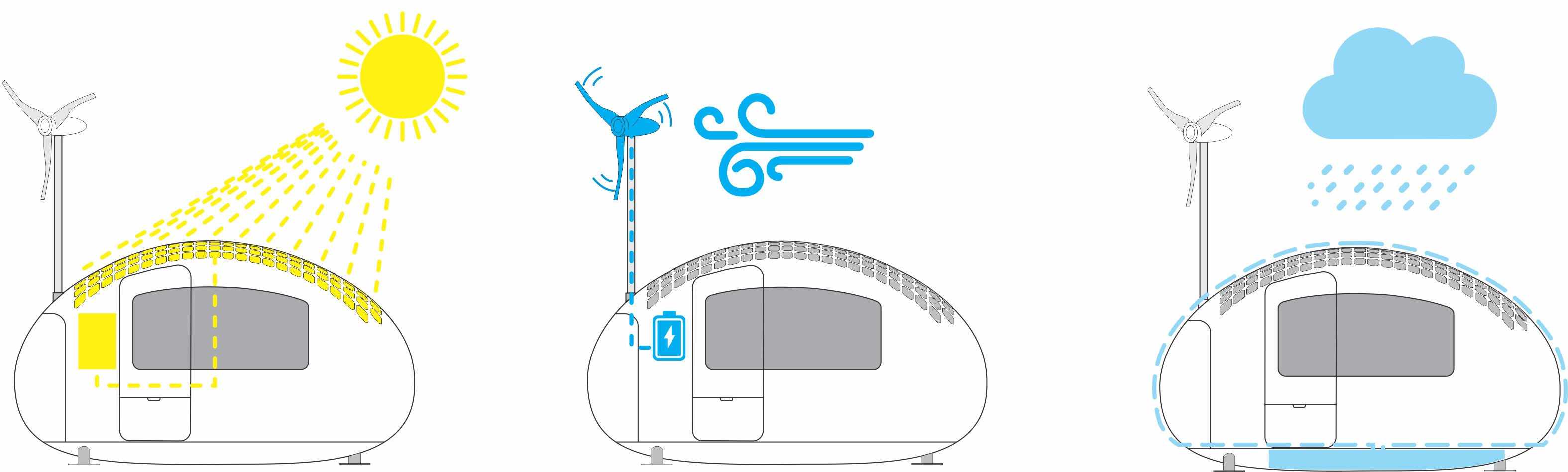 A scheme showing how the Ecocapsule runs on solar and wind energy and filters water.