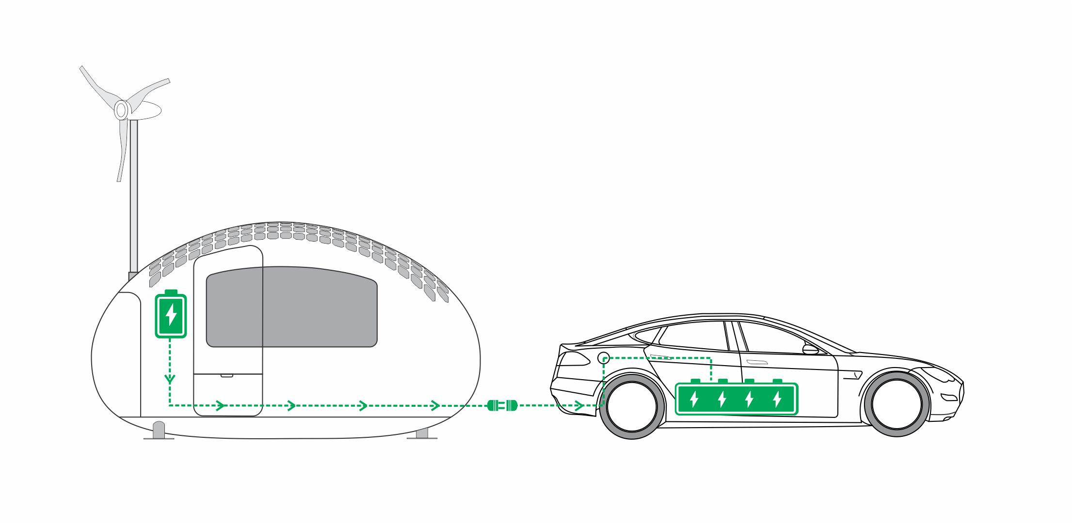 A scheme showing a car charging the Ecocapsule's battery.