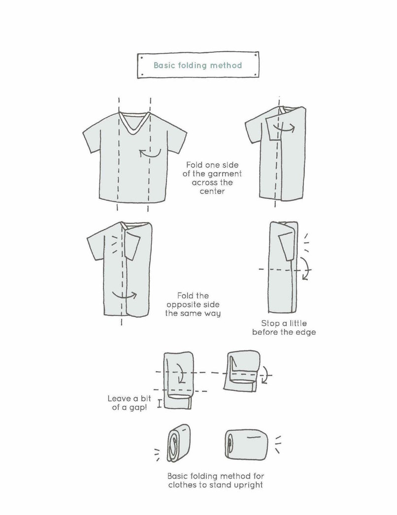 An illustration from Spark Joy by Marie Kondo that shows how to fold a shirt with short sleeves the KonMari way.