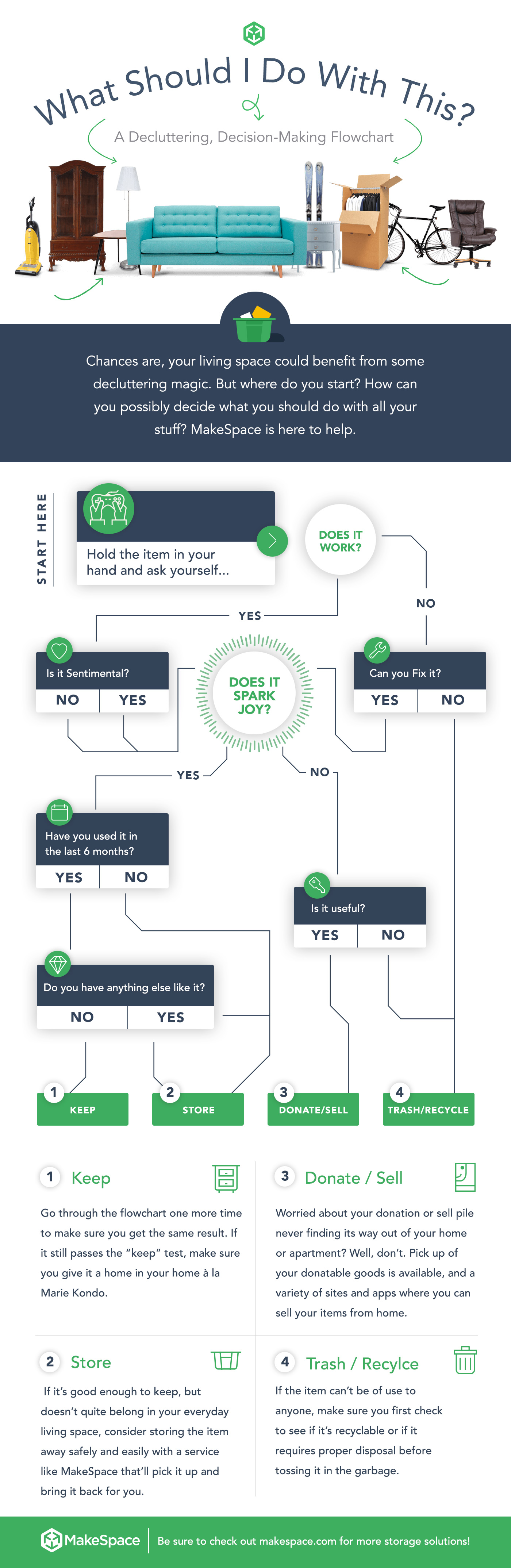 Decluttering Flowchart by MakeSpace, a full-service storage company that picks up, stores, and delivers your stuff so you never have to visit a self-storage unit