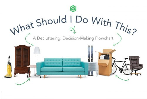 Decluttering Flowchart by MakeSpace