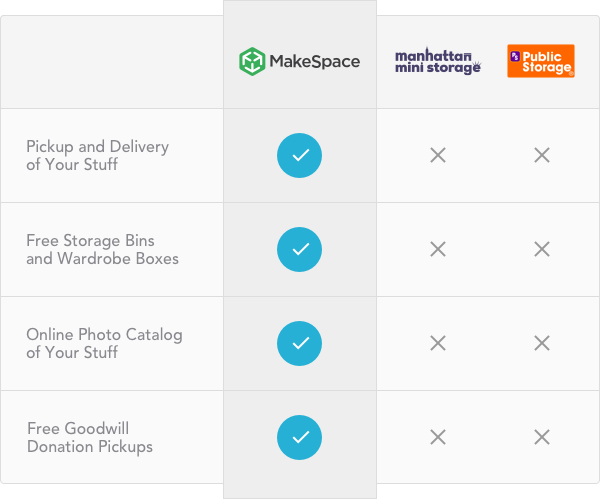 Here S Proof Makespace Is Cheaper And More Convenient Than