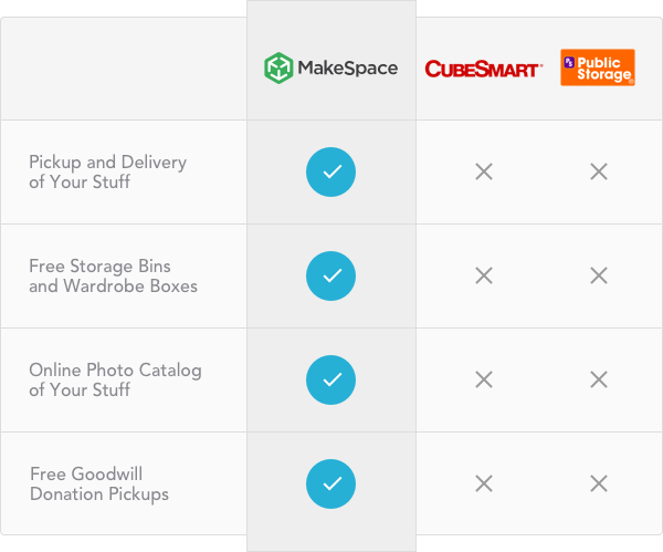makespace vs cubesmart and public storage features