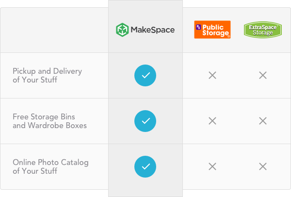 makespace vs public storage and extra space storage features in los angeles, california
